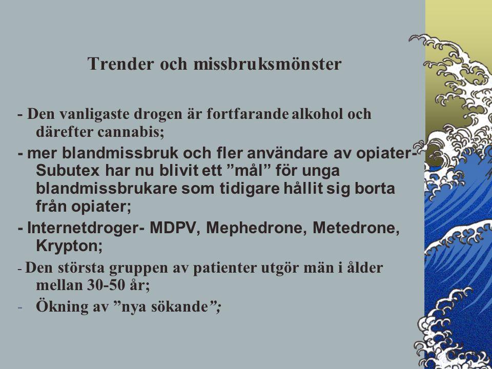 Trender och missbruksmönster - Den vanligaste drogen är fortfarande alkohol och därefter cannabis; - mer blandmissbruk och fler användare av opiater- Subutex har nu blivit ett mål för unga blandmissbrukare som tidigare hållit sig borta från opiater; - Internetdroger- MDPV, Mephedrone, Metedrone, Krypton; - Den största gruppen av patienter utgör män i ålder mellan 30-50 år; -Ökning av nya sökande ;