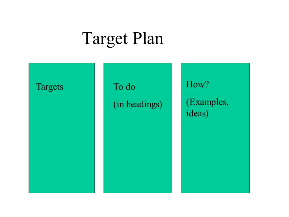 Target Plan TargetsTo do (in headings) How? (Examples, ideas)