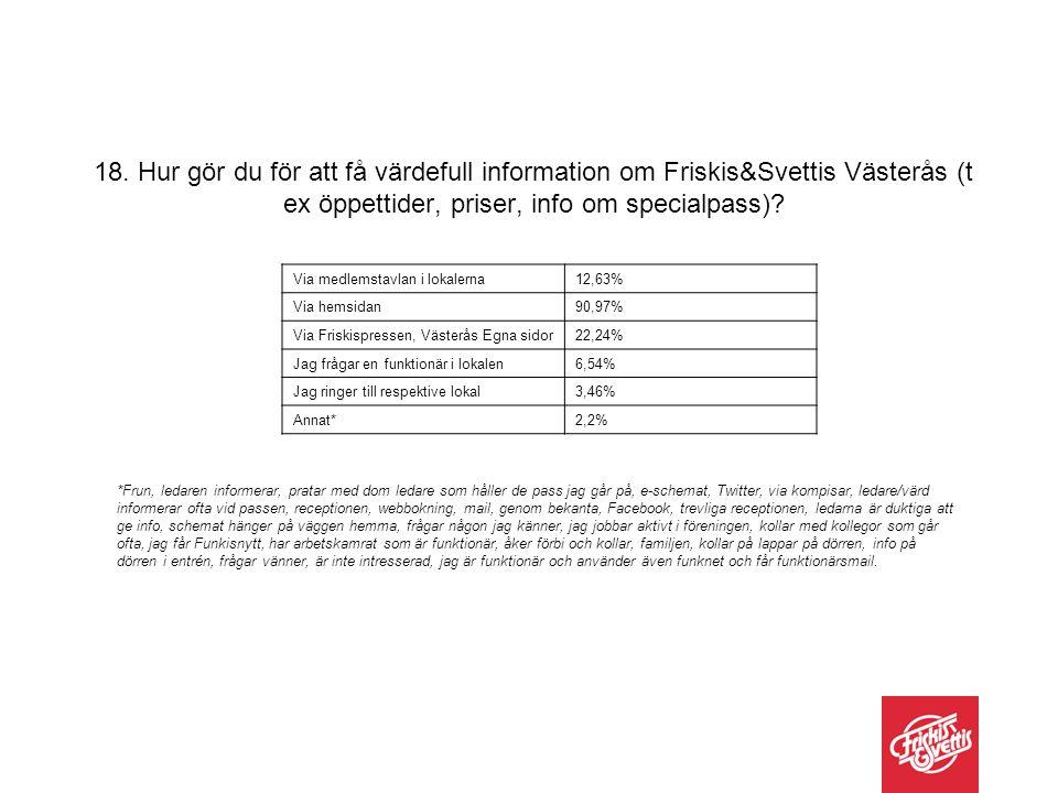 Via medlemstavlan i lokalerna12,63% Via hemsidan90,97% Via Friskispressen, Västerås Egna sidor22,24% Jag frågar en funktionär i lokalen6,54% Jag ringe