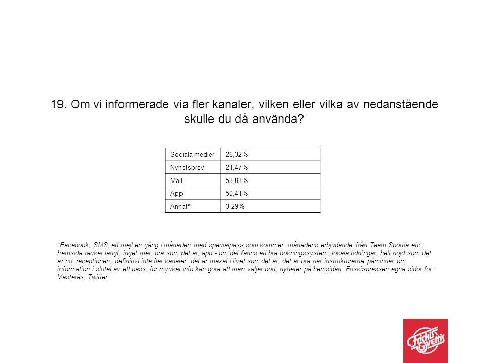 Sociala medier26,32% Nyhetsbrev21,47% Mail53,83% App50,41% Annat*:3,29% 19. Om vi informerade via fler kanaler, vilken eller vilka av nedanstående sku