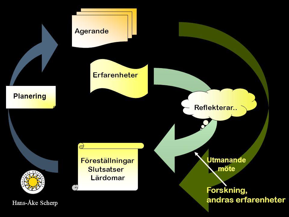 Forskning, andras erfarenheter Föreställningar Slutsatser Lärdomar Agerande Erfarenheter Reflekterar.. Erfarenhetslärandet Planering Utmanande möte Ha