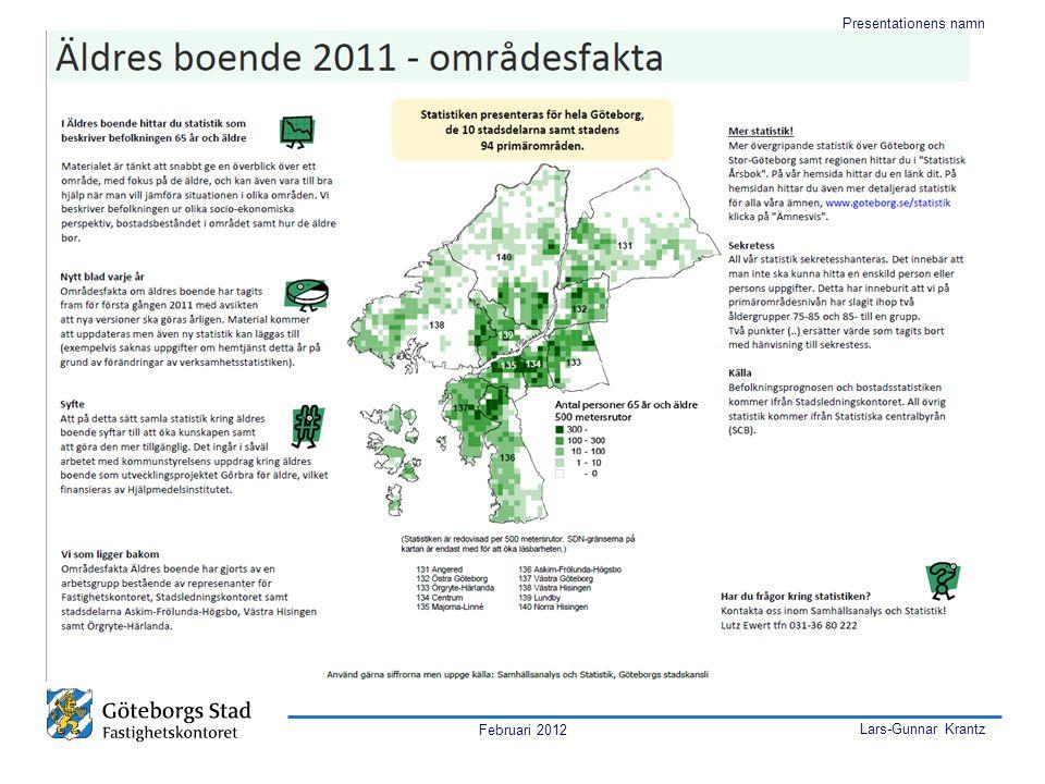 Februari 2012 Lars-Gunnar Krantz Presentationens namn