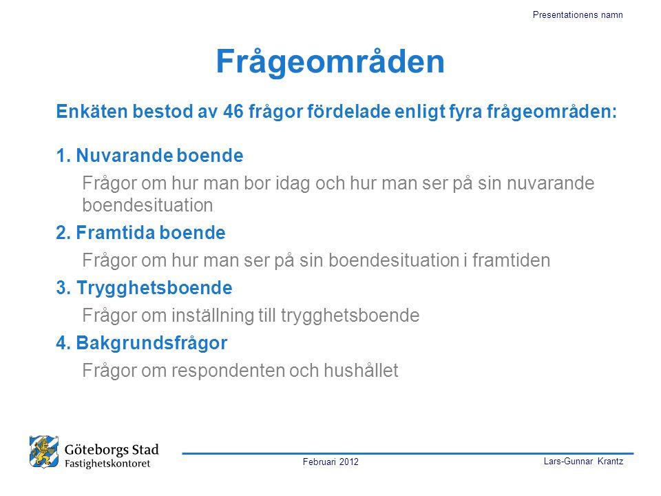 Februari 2012 Lars-Gunnar Krantz Presentationens namn Frågeområden Enkäten bestod av 46 frågor fördelade enligt fyra frågeområden: 1. Nuvarande boende