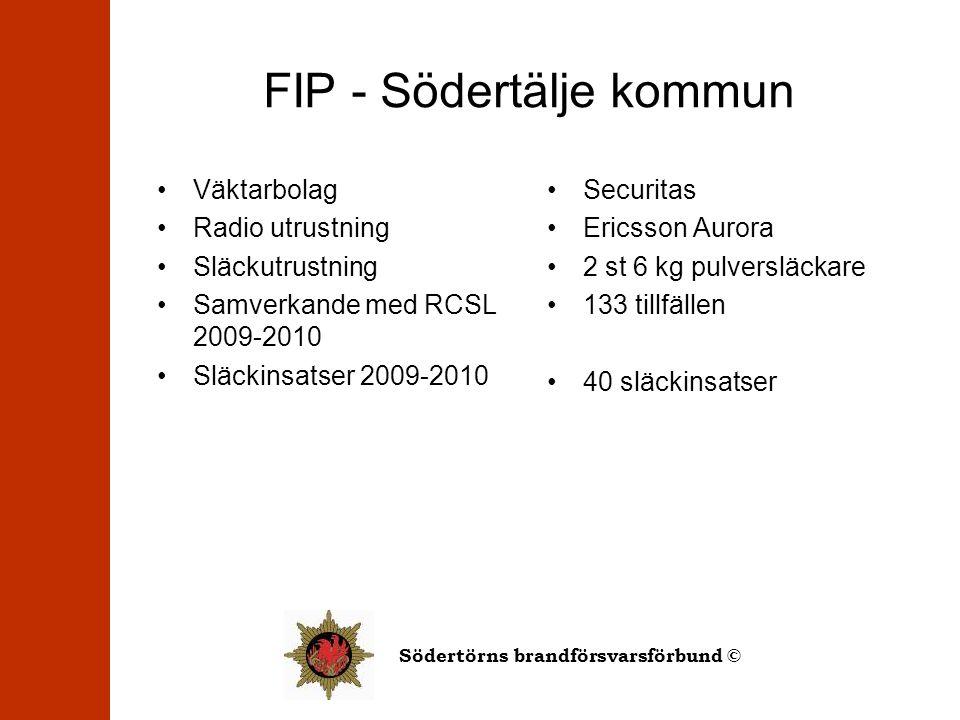 Södertörns brandförsvarsförbund © FIP - Södertälje kommun •Väktarbolag •Radio utrustning •Släckutrustning •Samverkande med RCSL 2009-2010 •Släckinsats