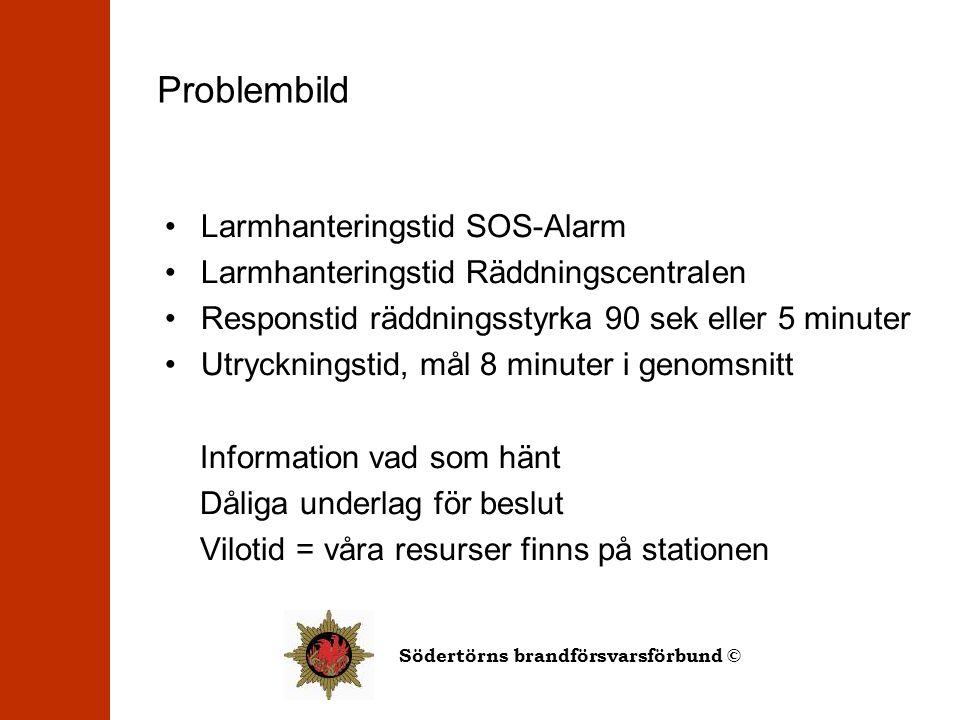 Södertörns brandförsvarsförbund © Problembild •Larmhanteringstid SOS-Alarm •Larmhanteringstid Räddningscentralen •Responstid räddningsstyrka 90 sek el