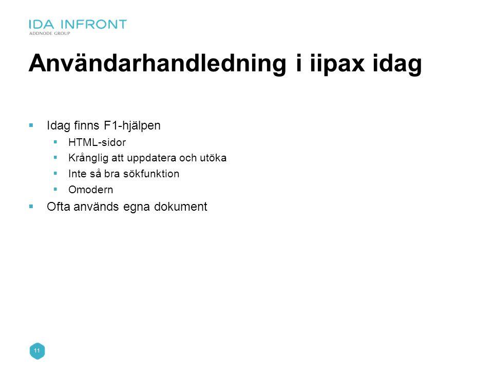 11 Användarhandledning i iipax idag  Idag finns F1-hjälpen  HTML-sidor  Krånglig att uppdatera och utöka  Inte så bra sökfunktion  Omodern  Ofta