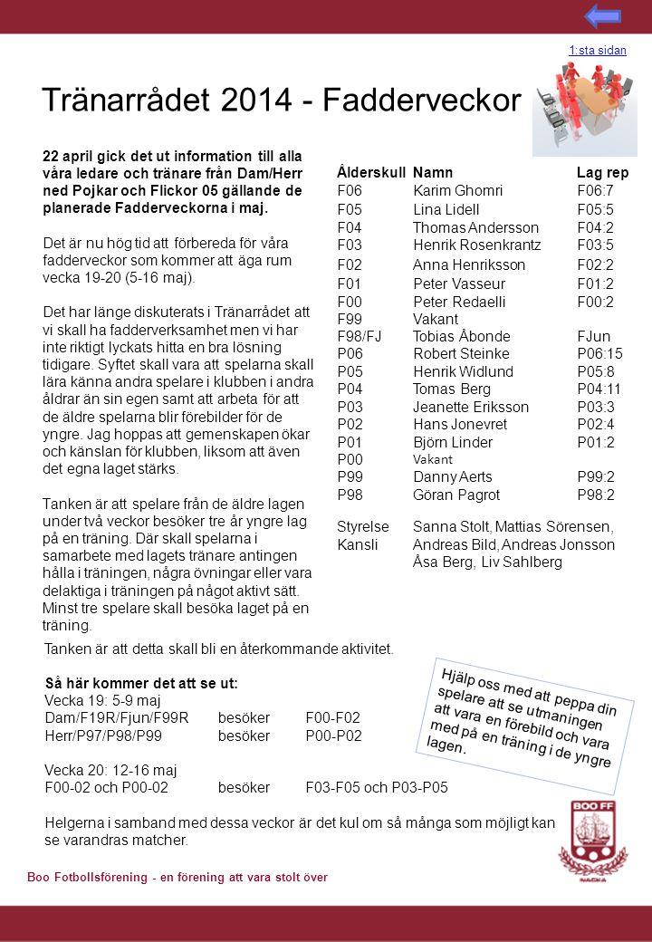 Boo Fotbollsförening - en förening att vara stolt över Tränarrådet 2014 - Fadderveckor 22 april gick det ut information till alla våra ledare och trän