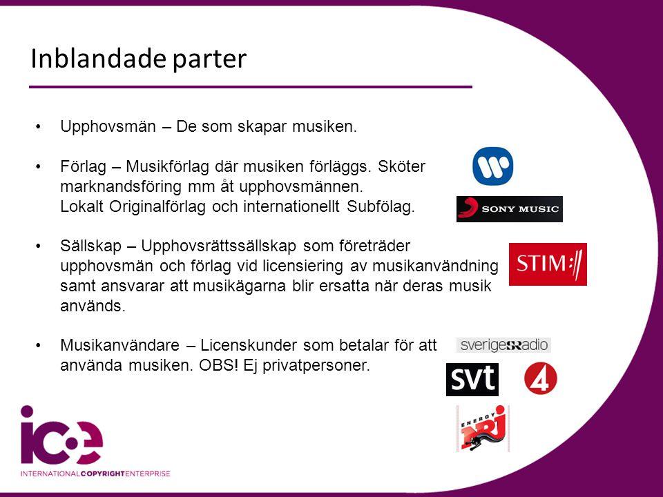 Traditionellt 1.Musik skapas och anmäls till Stim (både nationell och internationell musik).