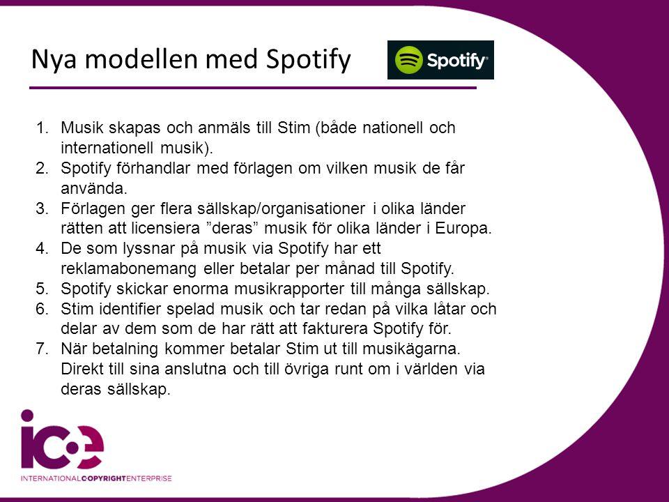 Nya modellen med Spotify 1.Musik skapas och anmäls till Stim (både nationell och internationell musik).