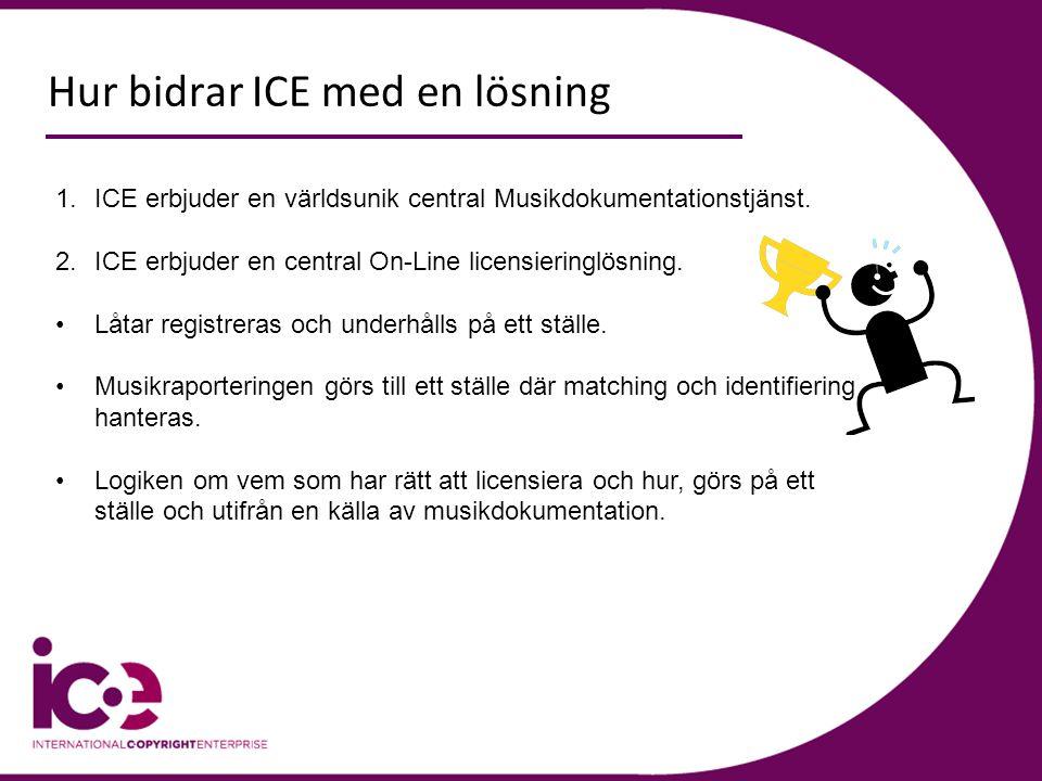 Hur bidrar ICE med en lösning 1.ICE erbjuder en världsunik central Musikdokumentationstjänst.