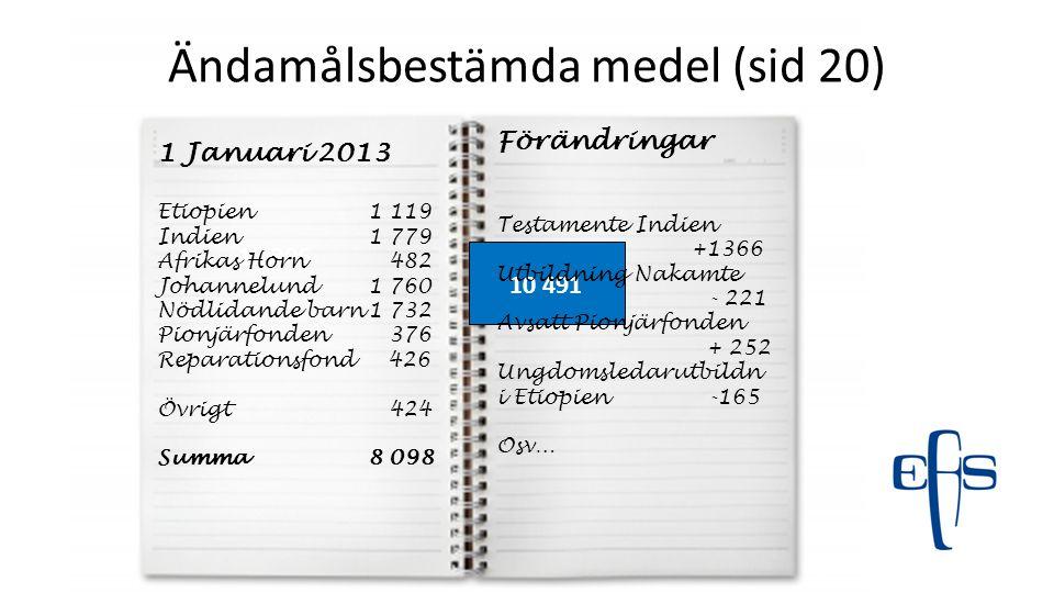 Ändamålsbestämda medel (sid 20) 18 206 10 491 1 Januari 2013 Etiopien1 119 Indien1 779 Afrikas Horn 482 Johannelund1 760 Nödlidande barn1 732 Pionjärf