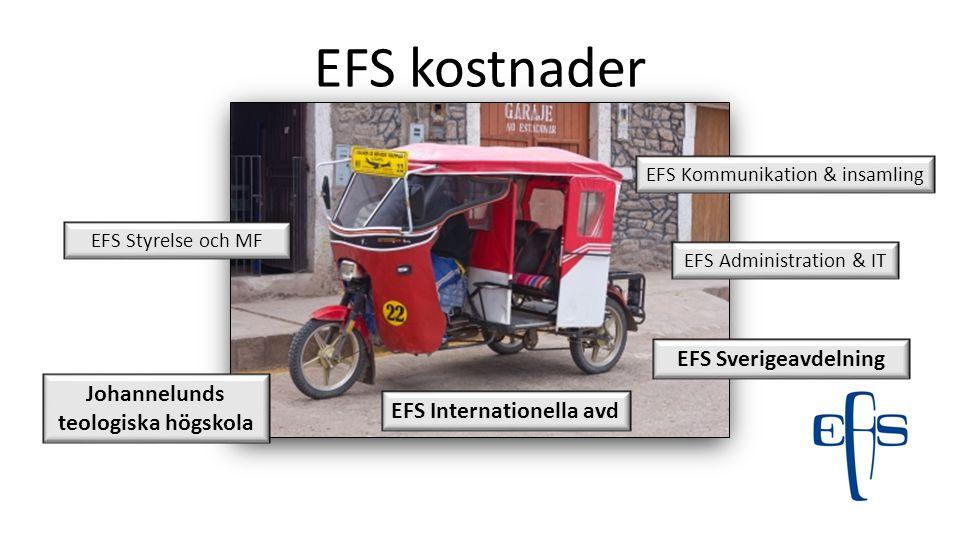 EFS kostnader Johannelunds teologiska högskola EFS Sverigeavdelning EFS Internationella avd EFS Styrelse och MF EFS Administration & IT EFS Kommunikat