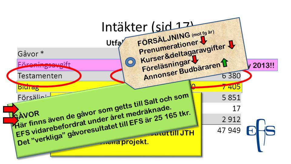 Balansräkning - Tillgångar (sid 13)