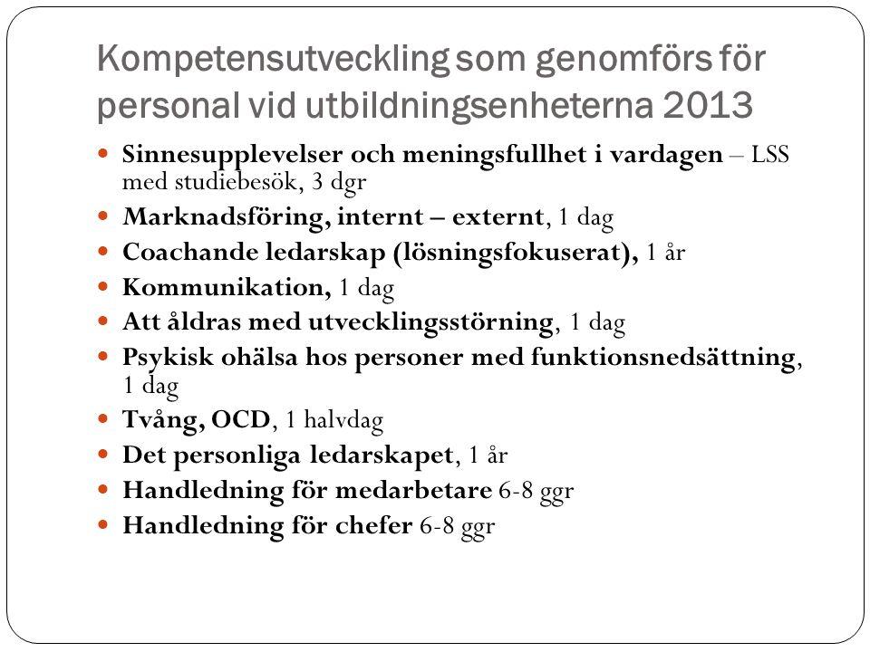 Utvärdering handledarutbildning ht 2012 Skalfrågor 1-6