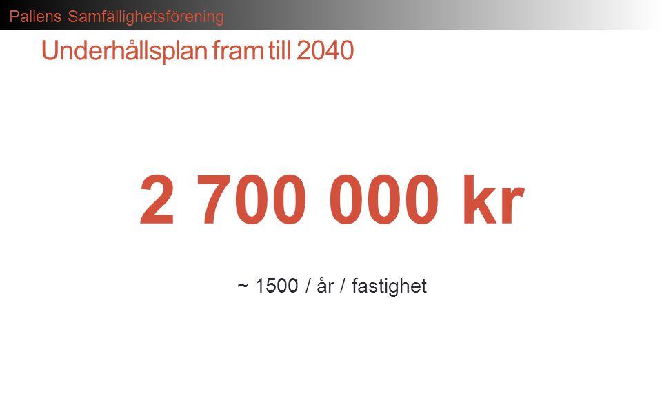 Underhållsplan fram till 2040 2 700 000 kr ~ 1500 / år / fastighet