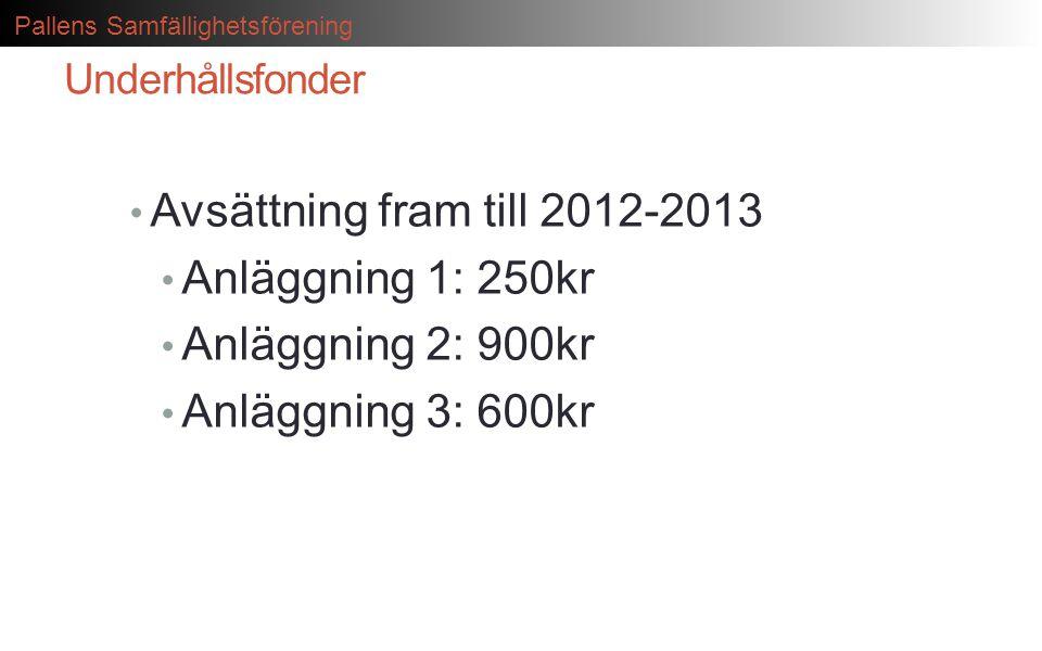 Pallens Samfällighetsförening Underhållsfonder • Avsättning fram till 2012-2013 • Anläggning 1: 250kr • Anläggning 2: 900kr • Anläggning 3: 600kr