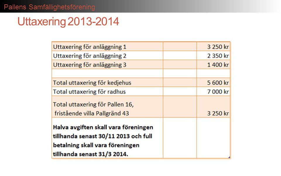 Pallens Samfällighetsförening Uttaxering 2013-2014