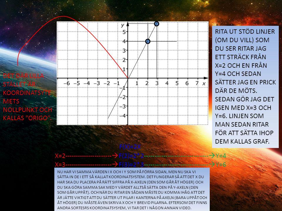 VI TAR ETT EXEMPEL TILL MEN DEN HÄR GÅNGEN HAR VI MED EN VÄRDETABELL X Y F(X)=2X-1 0 2 3 F(0)=2*0-1=-1 F(2)=2*2-1=3 F(3)=2*3-1=5 EN VÄRDETABELL ÄR IPRINCIP SAMMA SAK SOM DET JAG GJORDE MED PILARNA I OLIKA FÄRGER.