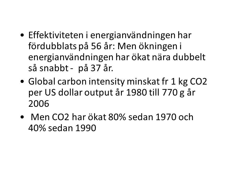•Effektiviteten i energianvändningen har fördubblats på 56 år: Men ökningen i energianvändningen har ökat nära dubbelt så snabbt - på 37 år. •Global c