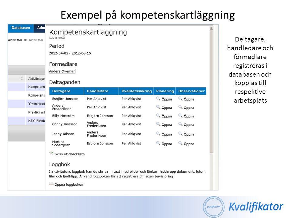 Exempel på kompetenskartläggning Deltagare, handledare och förmedlare registreras i databasen och kopplas till respektive arbetsplats