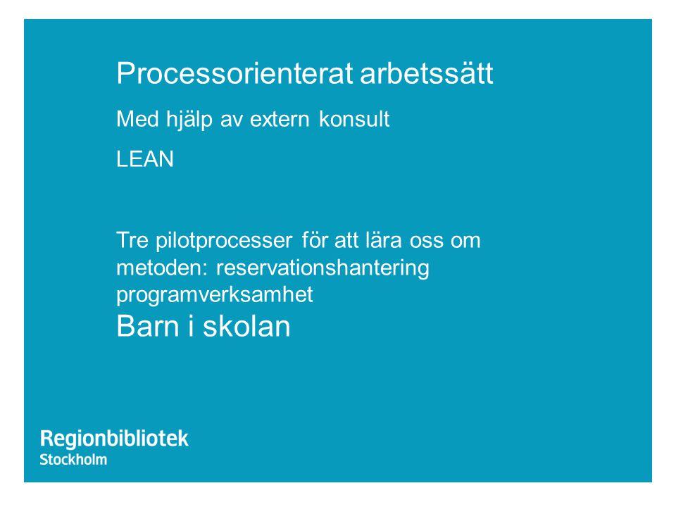 Processorienterat arbetssätt Med hjälp av extern konsult LEAN Tre pilotprocesser för att lära oss om metoden: reservationshantering programverksamhet