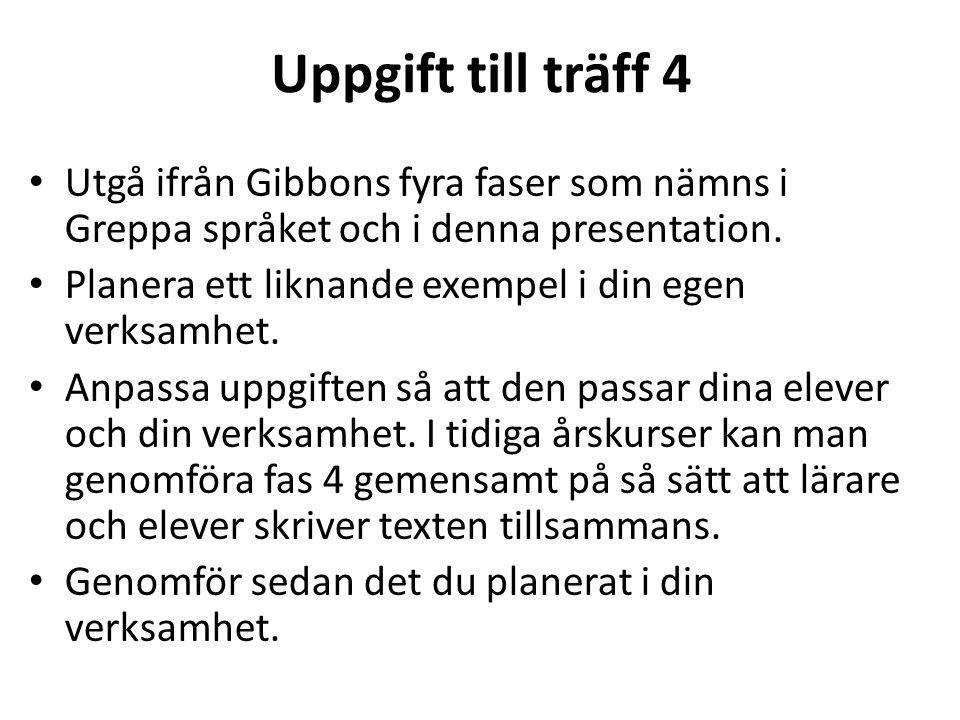 Uppgift till träff 4 • Utgå ifrån Gibbons fyra faser som nämns i Greppa språket och i denna presentation. • Planera ett liknande exempel i din egen ve
