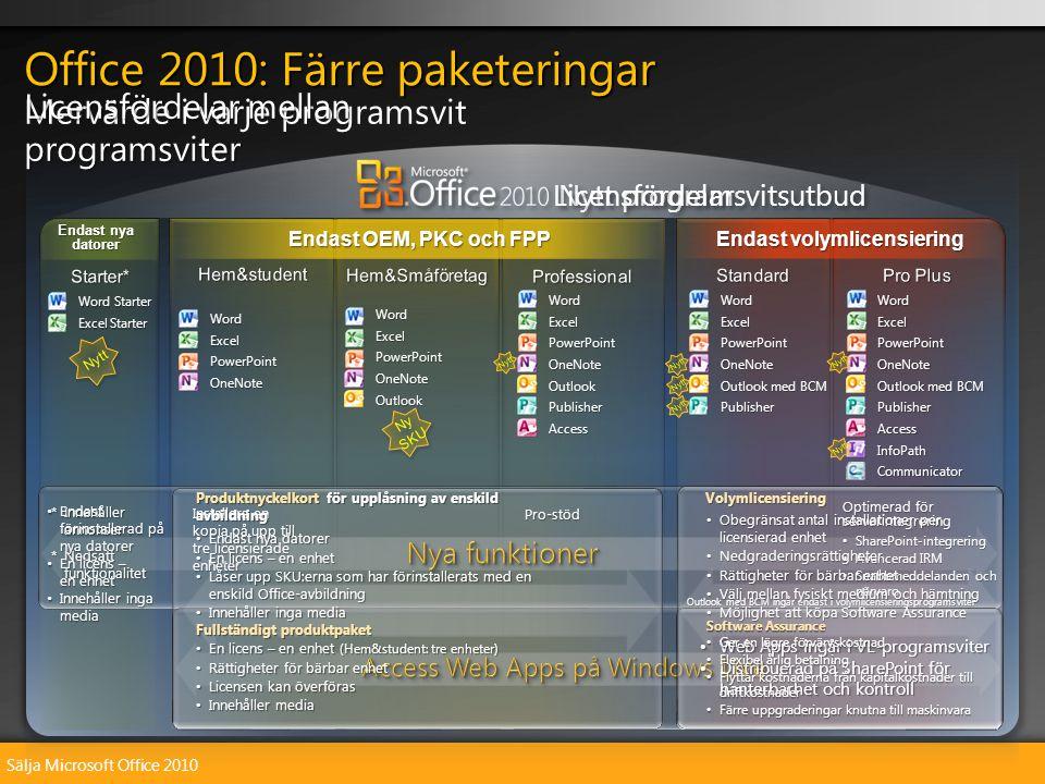 Sälja Microsoft Office 2010 Ny SKU Nytt programsvitsutbud WordExcelPowerPointOneNote Outlook med BCM PublisherAccessInfoPathCommunicator Endast OEM, PKC och FPP Endast volymlicensiering Endast nya datorer Licensfördelar Nytt WordExcelPowerPointOneNote Outlook med BCM Publisher WordExcelPowerPointOneNoteOutlookPublisherAccess WordExcelPowerPointOneNoteOutlook Nytt WordExcelPowerPointOneNote Word Starter Excel Starter Nytt *Innehåller annonser *Nedsatt funktionalitet Optimerad för serverintegrering • SharePoint-integrering • Avancerad IRM • Snabbmeddelanden och närvaro Pro-stöd Outlook med BCM ingår endast i volymlicensieringsprogramsviter Installera en kopia på upp till tre licensierade enheter • Web Apps ingår i VL-programsviter • Web Apps ingår i VL-programsviter • Distribuerad på SharePoint för hanterbarhet och kontroll Produktnyckelkort för upplåsning av enskild avbildning • Endast nya datorer • En licens – en enhet • Låser upp SKU:erna som har förinstallerats med en enskild Office-avbildning • Innehåller inga media Fullständigt produktpaket • En licens – en enhet (Hem&student: tre enheter) • Rättigheter för bärbar enhet • Licensen kan överföras • Innehåller media Volymlicensiering • Obegränsat antal installationer per licensierad enhet • Nedgraderingsrättigheter • Rättigheter för bärbar enhet • Välj mellan fysiskt medium och hämtning • Möjlighet att köpa Software Assurance Software Assurance • Ger en lägre förvärvskostnad • Flexibel årlig betalning • Flyttar kostnaderna från kapitalkostnader till driftkostnader • Färre uppgraderingar knutna till maskinvara Office 2010: Färre paketeringar •Endast förinstallerad på nya datorer •En licens – en enhet •Innehåller inga media Mervärde i varje programsvit Licensfördelar mellan programsviter