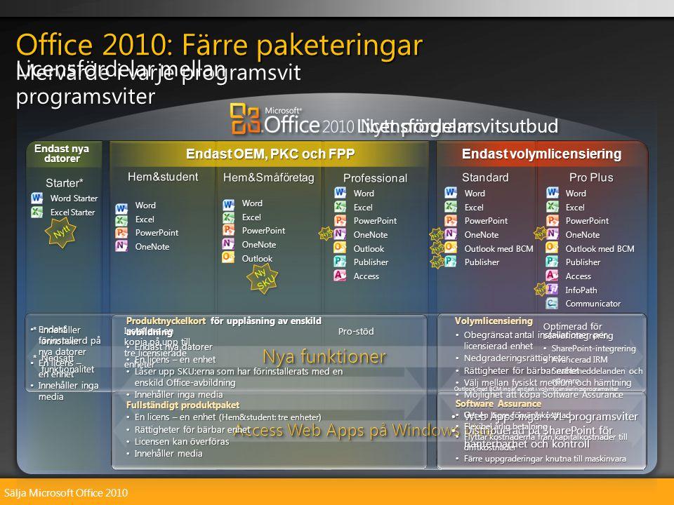 Sälja Microsoft Office 2010 Beslutsväg för hemanvändare/hemkontor Veta vad du kan erbjuda Hemanvändare eller hemkontor.