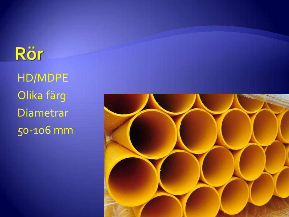 HD/MDPE Olika färg Diametrar 50-106 mm