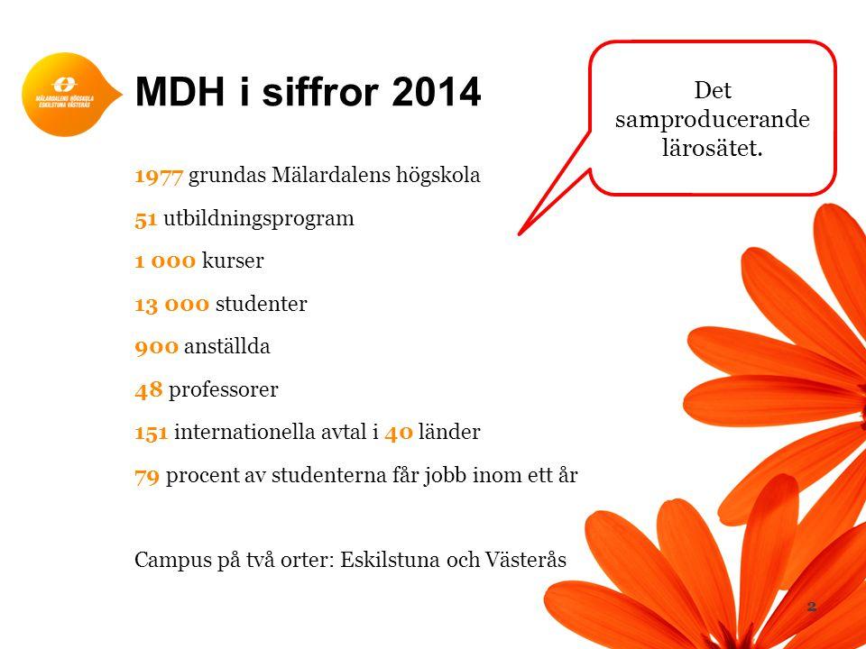 MDH i siffror 2014 1977 grundas Mälardalens högskola 51 utbildningsprogram 1 000 kurser 13 000 studenter 900 anställda 48 professorer 151 internatione