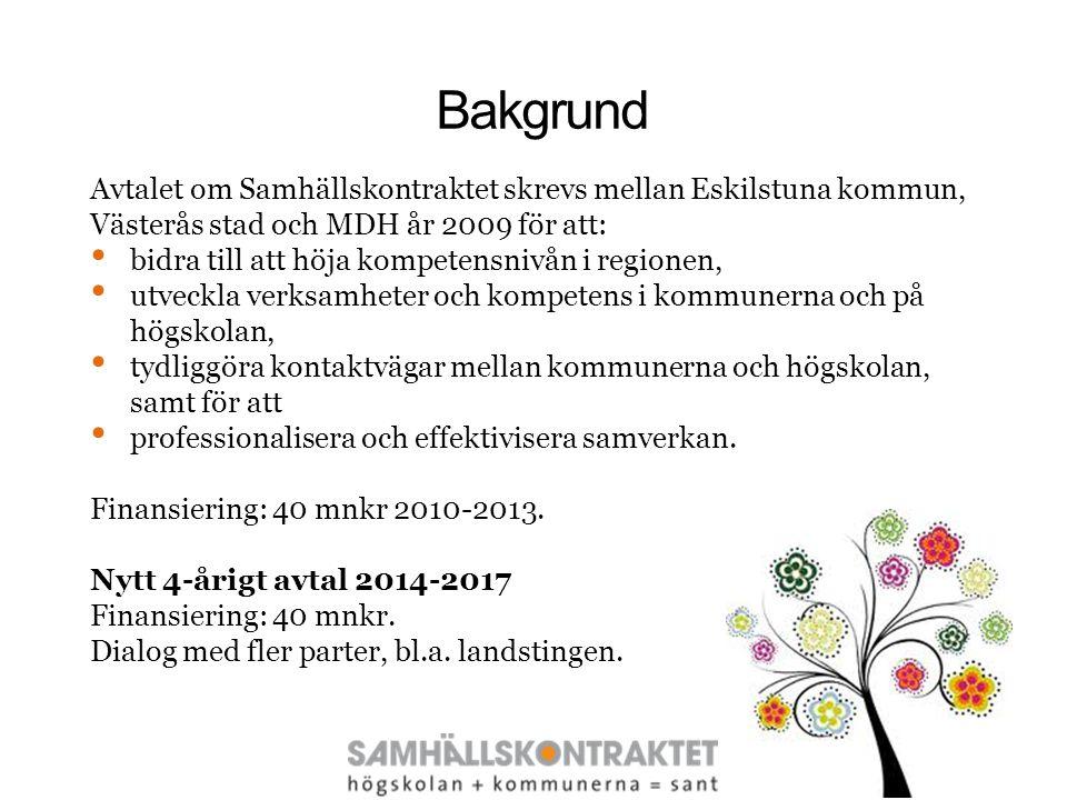 Bakgrund Avtalet om Samhällskontraktet skrevs mellan Eskilstuna kommun, Västerås stad och MDH år 2009 för att: • bidra till att höja kompetensnivån i regionen, • utveckla verksamheter och kompetens i kommunerna och på högskolan, • tydliggöra kontaktvägar mellan kommunerna och högskolan, samt för att • professionalisera och effektivisera samverkan.