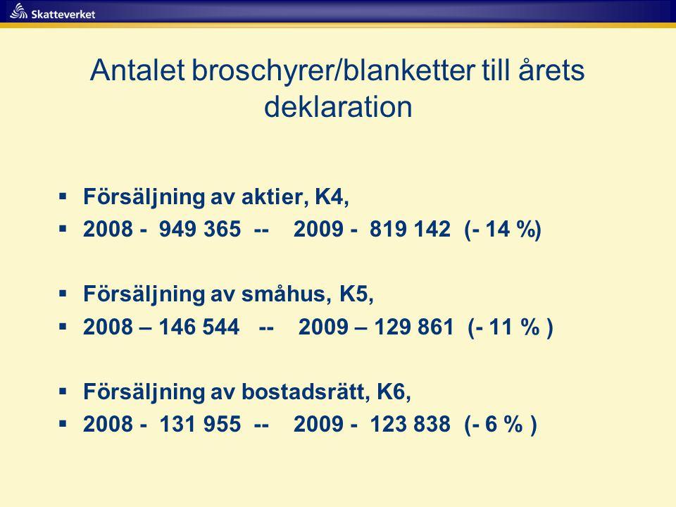 Antalet broschyrer/blanketter till årets deklaration  Försäljning av aktier, K4,  2008 - 949 365 -- 2009 - 819 142 (- 14 %)  Försäljning av småhus,