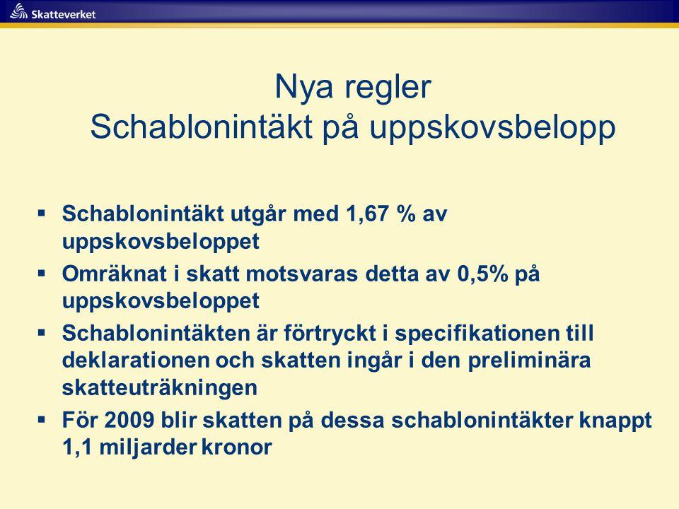 Nya regler Schablonintäkt på uppskovsbelopp  Schablonintäkt utgår med 1,67 % av uppskovsbeloppet  Omräknat i skatt motsvaras detta av 0,5% på uppsko