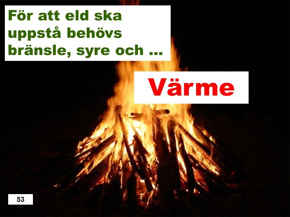 Värme Tändare Ljus Luft Vatten För att eld ska uppstå behövs bränsle, syre och … 52