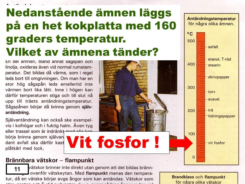 Trä Svavel Vit fosfor Tidningspapper Skrivpapper 10 Nedanstående ämnen läggs på en het kokplatta med 160 graders temperatur. Vilket av ämnena tänder?