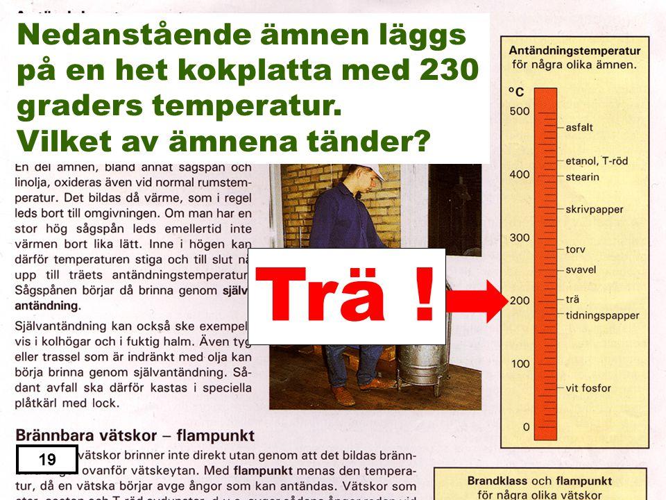 Stearin Svavel trä Torv Skrivpapper 18 Nedanstående ämnen läggs på en het kokplatta med 230 graders temperatur. Vilket av ämnena tänder?
