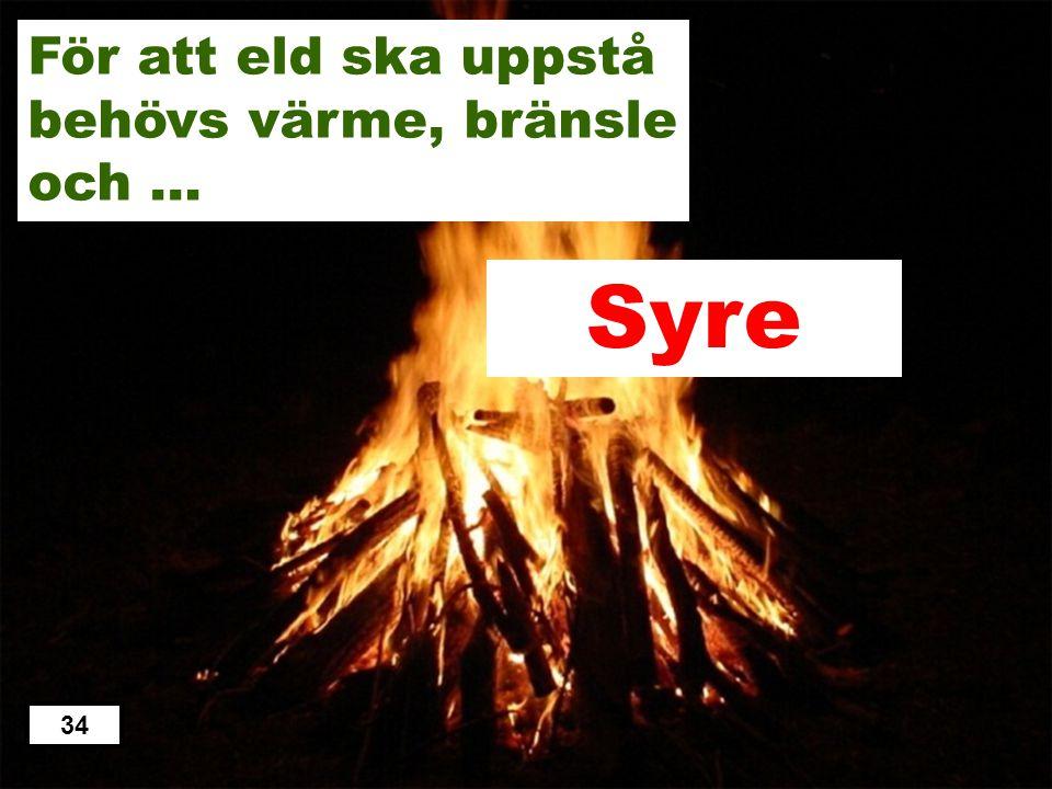 Syre Tändare Ljus Luft Vatten För att eld ska uppstå behövs värme, bränsle och … 33
