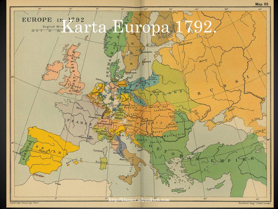 Karta Europa 1800.Var är Polen. Vem börjar bli en makt att räkna med i centrala Europa.