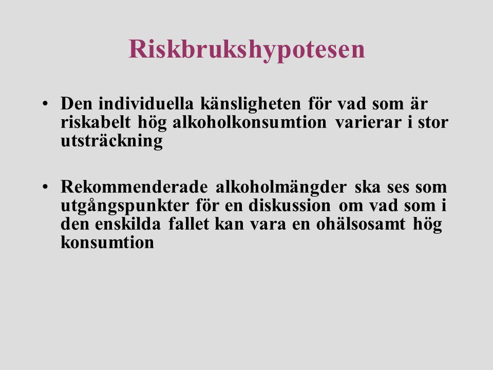 Riskbrukshypotesen •Den individuella känsligheten för vad som är riskabelt hög alkoholkonsumtion varierar i stor utsträckning •Rekommenderade alkoholm