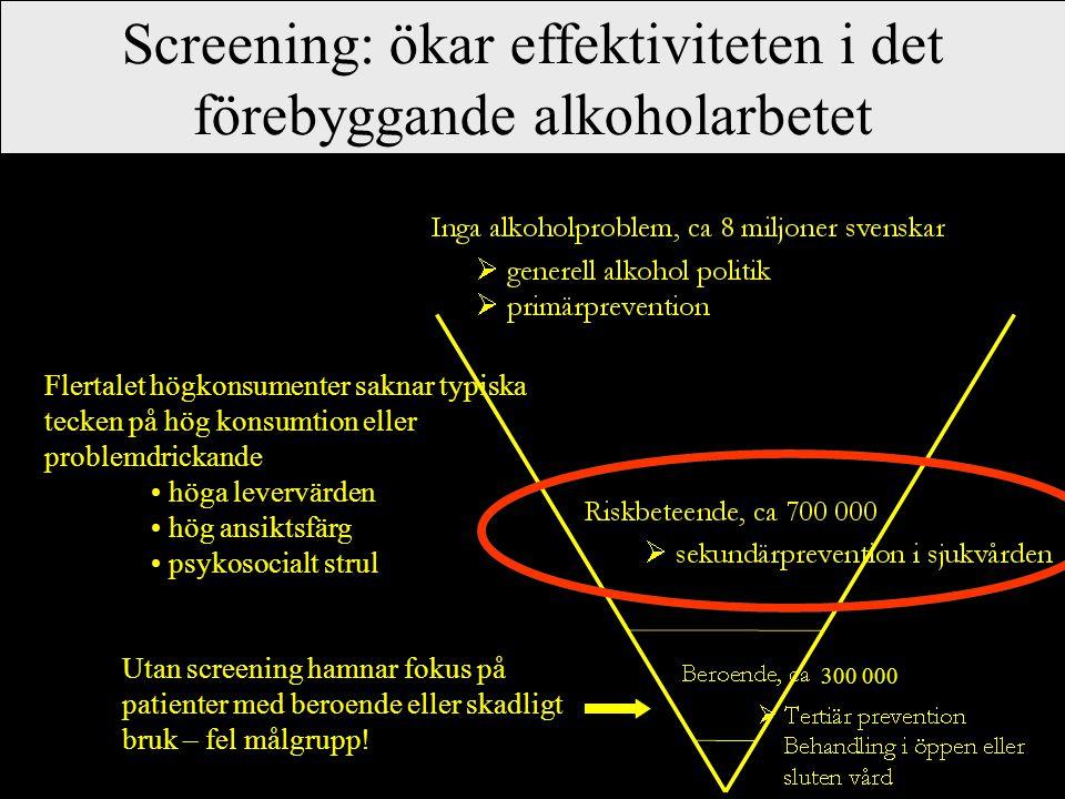 Screening: ökar effektiviteten i det förebyggande alkoholarbetet Utan screening hamnar fokus på patienter med beroende eller skadligt bruk – fel målgr