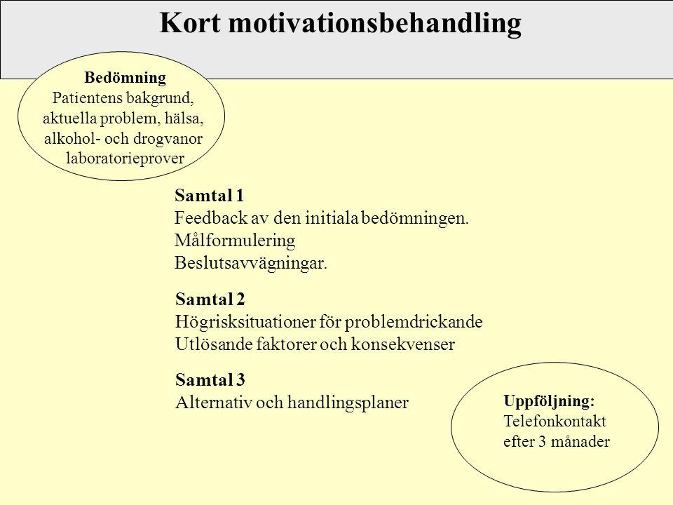 Kort motivationsbehandling Samtal 1 Feedback av den initiala bedömningen. Målformulering Beslutsavvägningar. Samtal 2 Högrisksituationer för problemdr