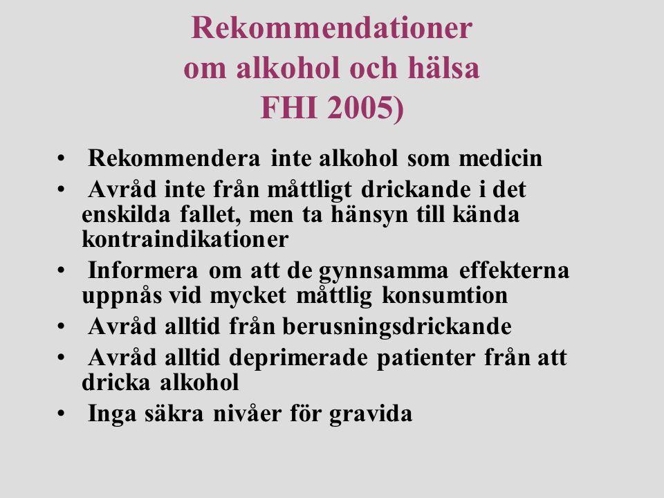 Rekommendationer om alkohol och hälsa FHI 2005) • Rekommendera inte alkohol som medicin • Avråd inte från måttligt drickande i det enskilda fallet, me