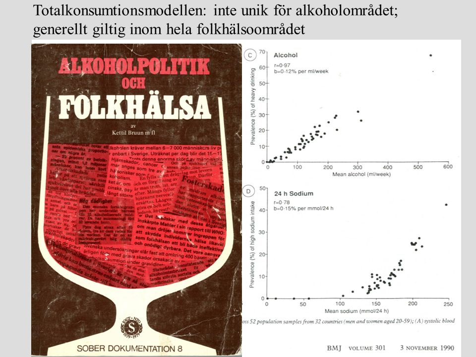 Totalkonsumtionsmodellen: inte unik för alkoholområdet; generellt giltig inom hela folkhälsoområdet