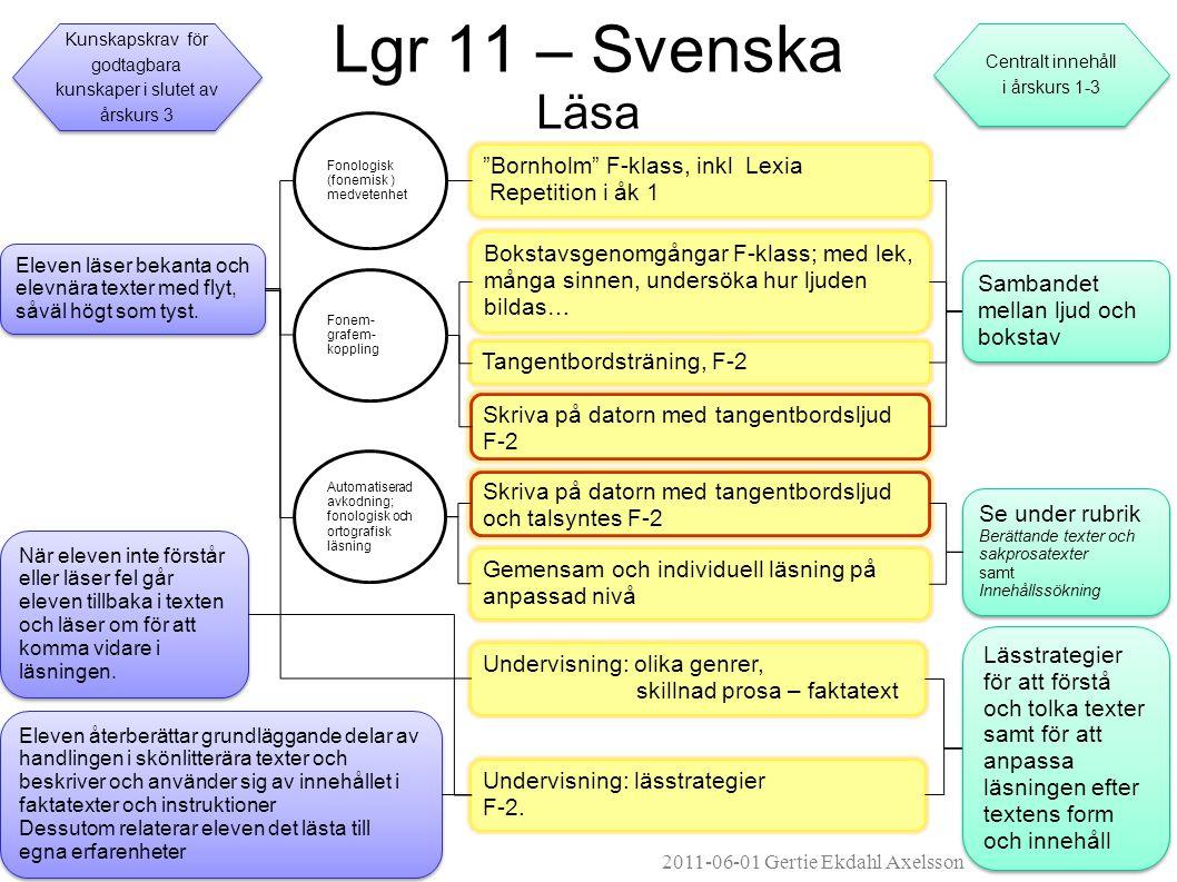 Lgr 11 – Svenska Läsa Kunskapskrav för godtagbara kunskaper i slutet av årskurs 3 Eleven läser bekanta och elevnära texter med flyt, såväl högt som tyst.