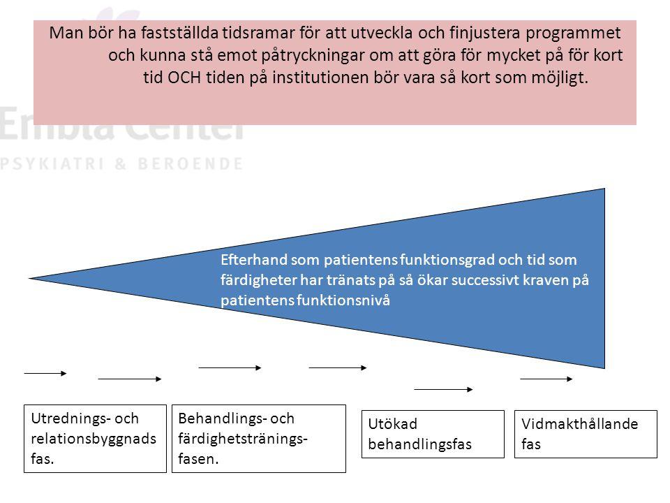 Man bör ha fastställda tidsramar för att utveckla och finjustera programmet och kunna stå emot påtryckningar om att göra för mycket på för kort tid OC