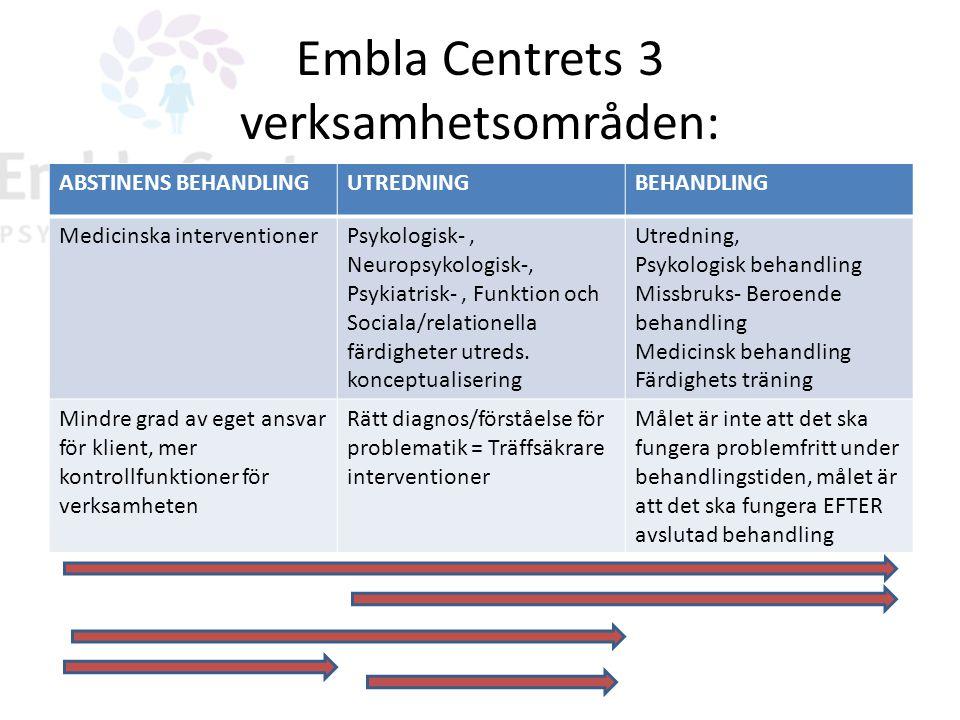 Embla Centrets 3 verksamhetsområden: ABSTINENS BEHANDLINGUTREDNINGBEHANDLING Medicinska interventionerPsykologisk-, Neuropsykologisk-, Psykiatrisk-, F