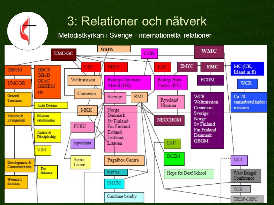 3: Relationer och nätverk Metodistkyrkan i Sverige - internationella relationer