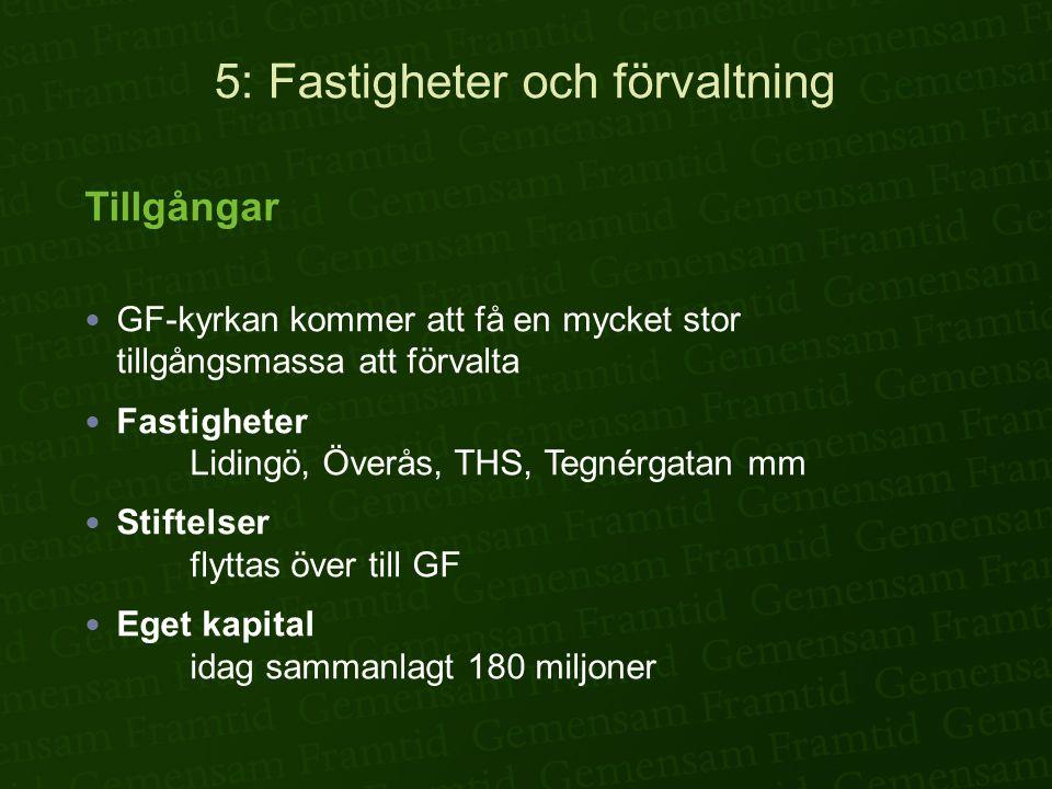 5: Fastigheter och förvaltning Tillgångar  GF-kyrkan kommer att få en mycket stor tillgångsmassa att förvalta  Fastigheter Lidingö, Överås, THS, Tegnérgatan mm  Stiftelser flyttas över till GF  Eget kapital idag sammanlagt 180 miljoner