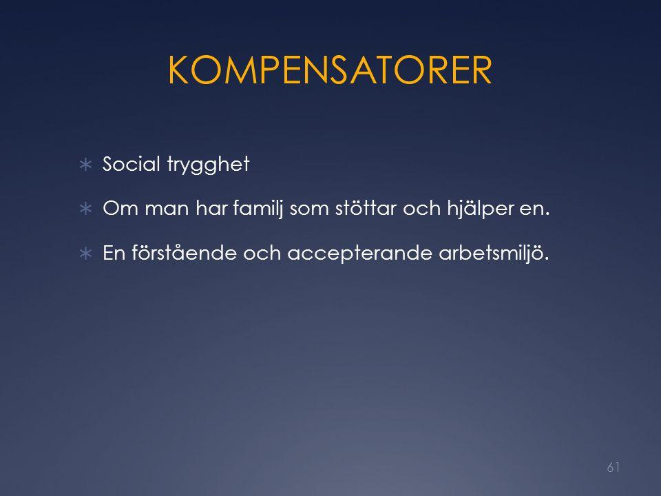 KOMPENSATORER  Social trygghet  Om man har familj som stöttar och hjälper en.  En förstående och accepterande arbetsmiljö. 61