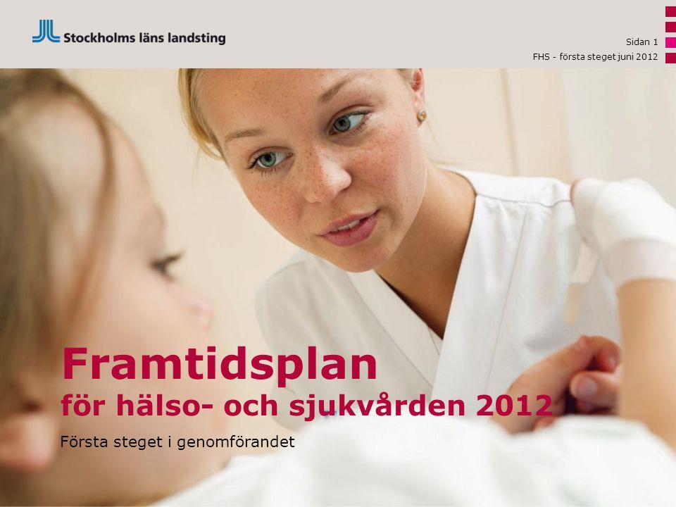 Framtidsplan för hälso- och sjukvården 2012 Sidan 1 Första steget i genomförandet FHS - första steget juni 2012